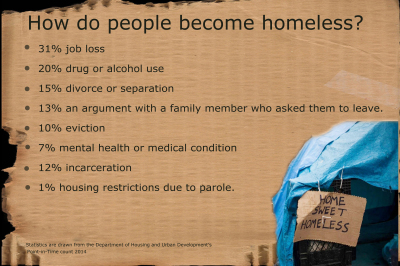 How Do People Become Homeless?