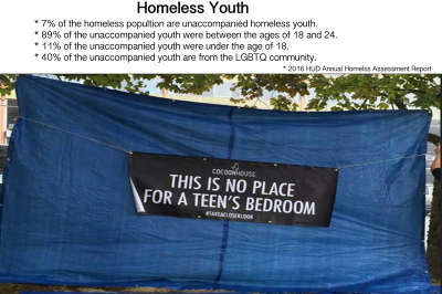 Facts About Our Homeless Youth