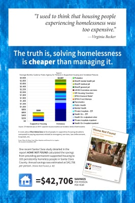 Cost of Homelessness